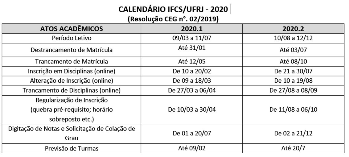 ifcs2020